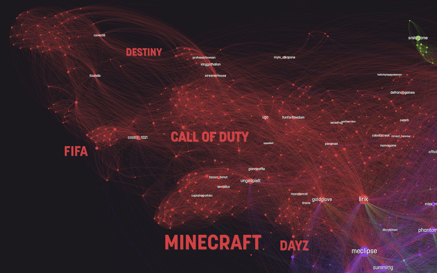 twitchmap_variety