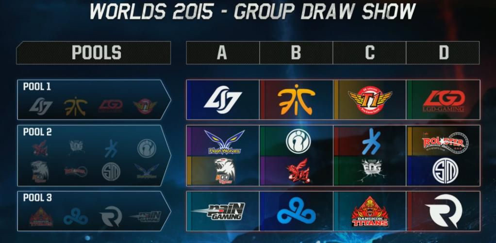 Worlds 2015 pre groups